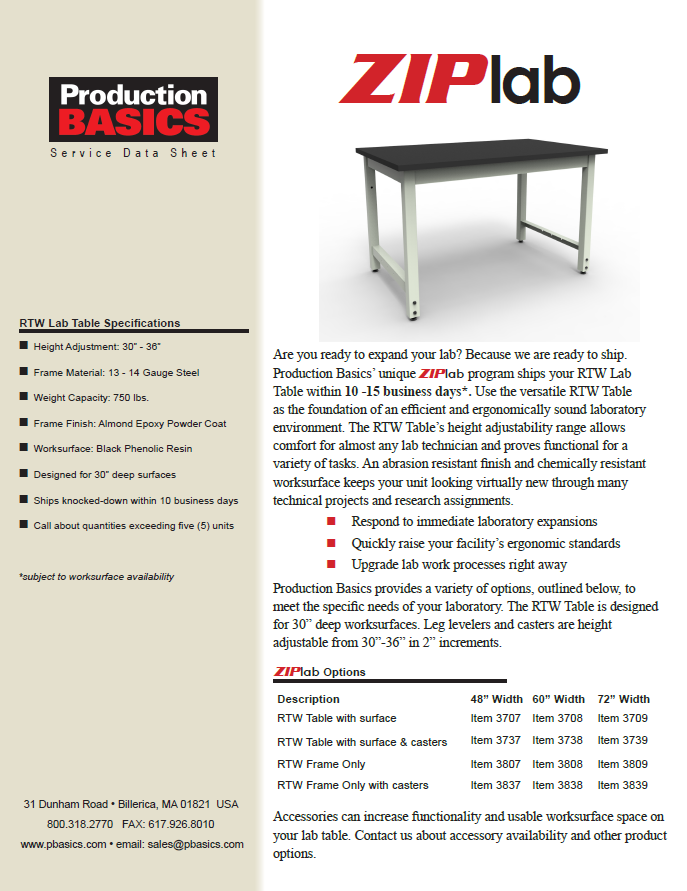 Production Basics catalog 2
